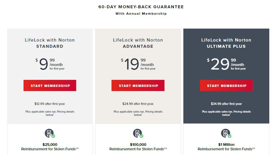 LifeLock-home-page-service-price
