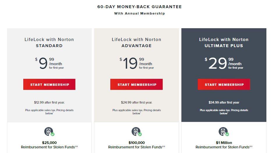LifeLock Promo Codes _ Price