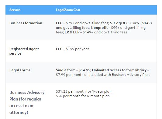 legalzoom-home-page-service-price