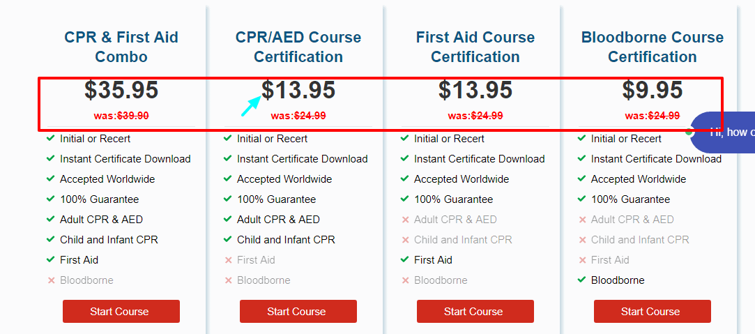 CPR AED Course Review with Pricing