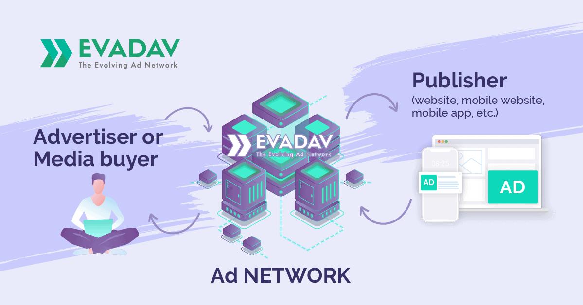 Evadav For Publisher and Advertiser