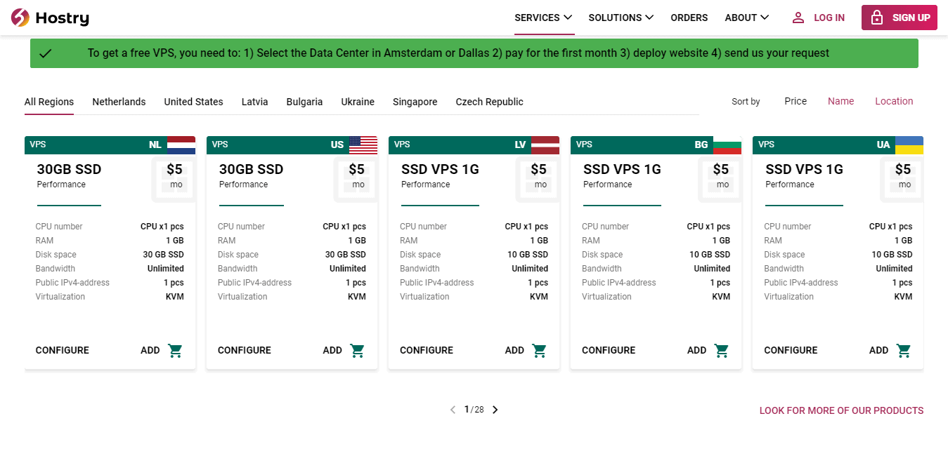 Hostry VPS pricing