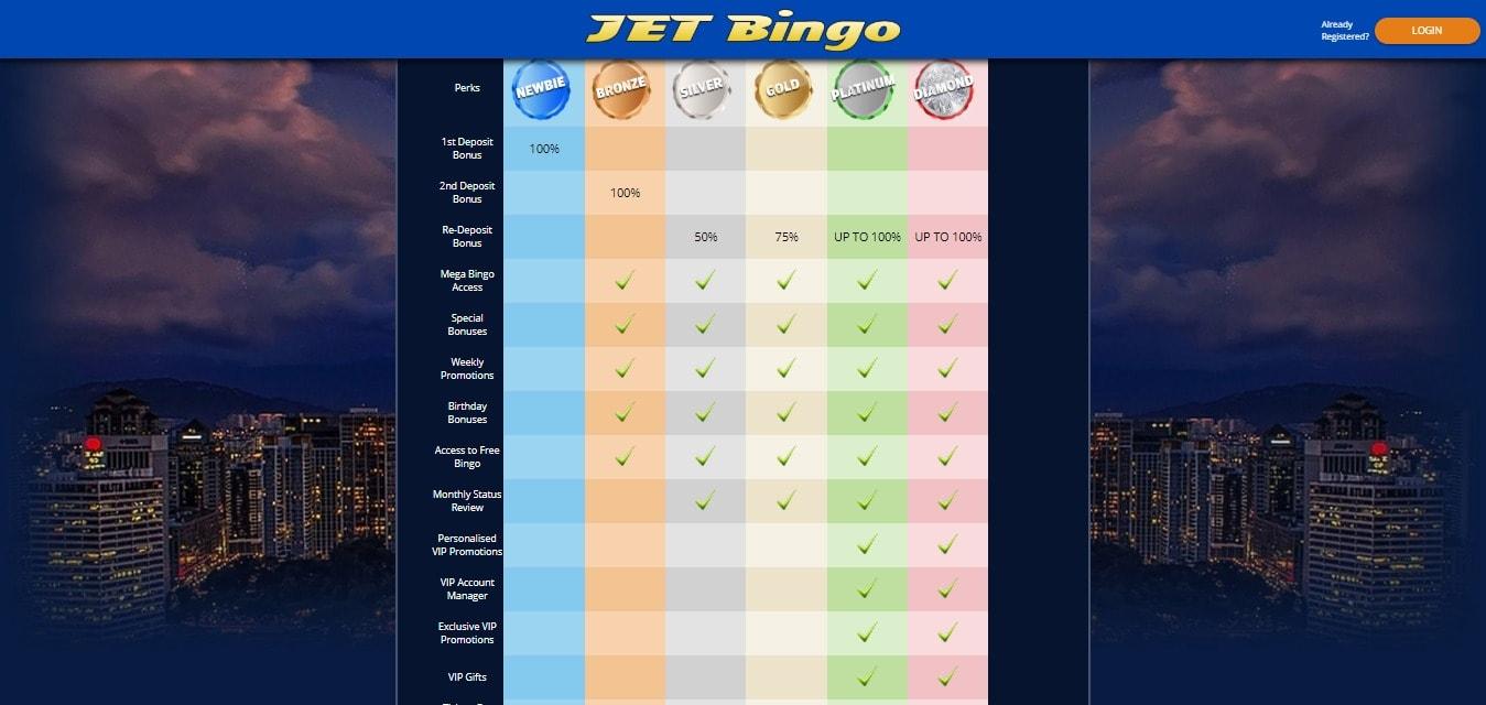 Jet Bingo Promo Codes