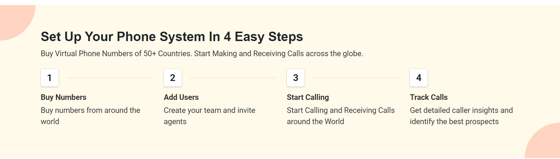 Best-Virtual-Phone-System-For-Business-In