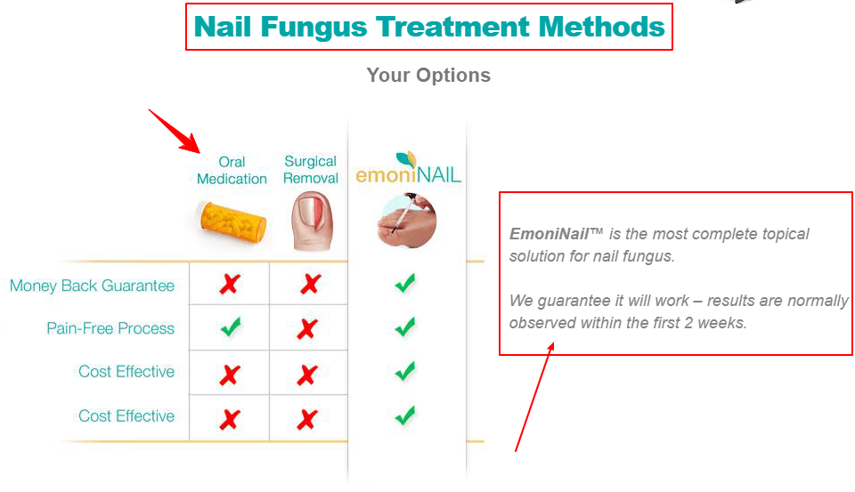 EmoniNail Review - Treatment Comparison – EmoniNail™ Nail Fungus Treatment