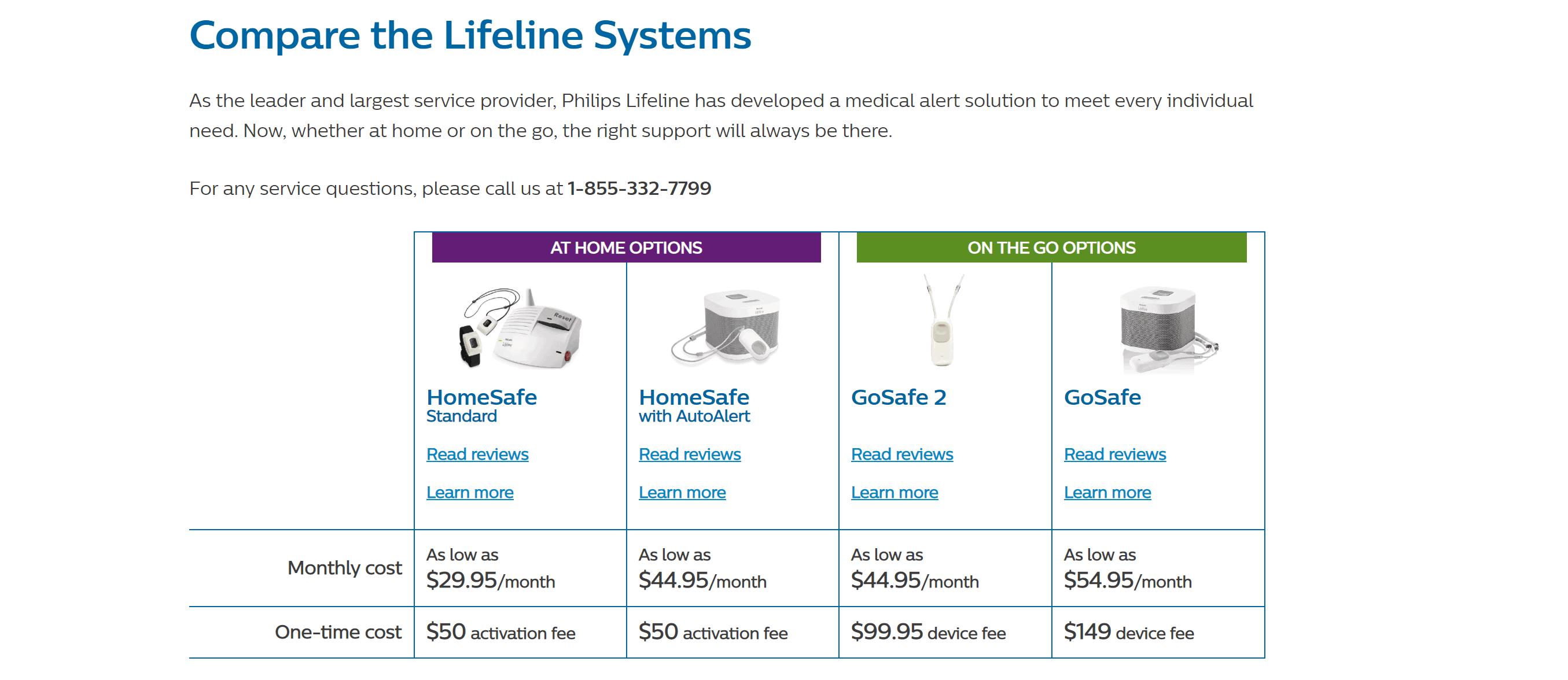 Philips Lifeline Discount Code