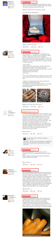 Kobelli Customer Review
