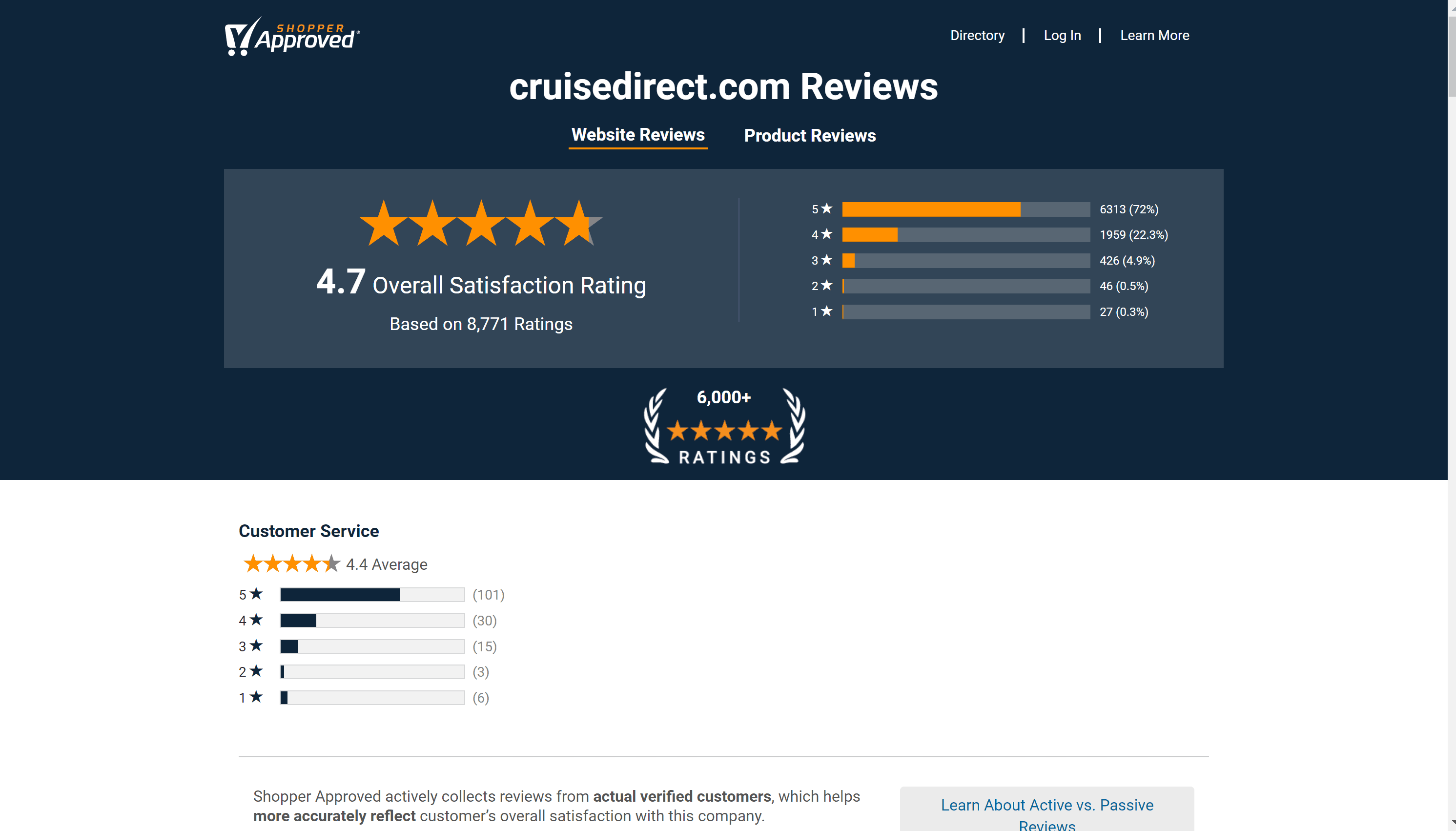 Cruise direct customer reviews