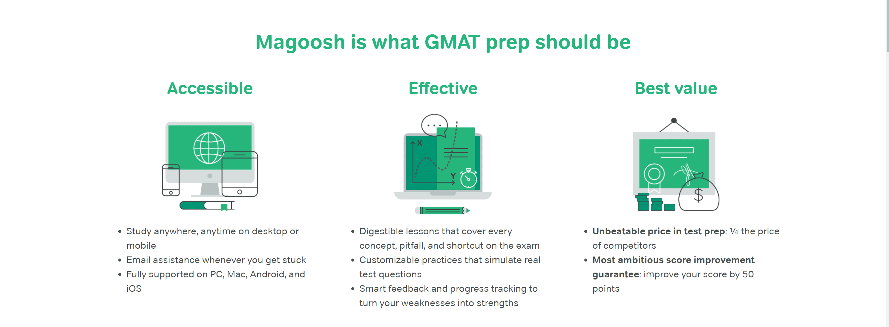 Buy Magoosh Online Test Prep Colors