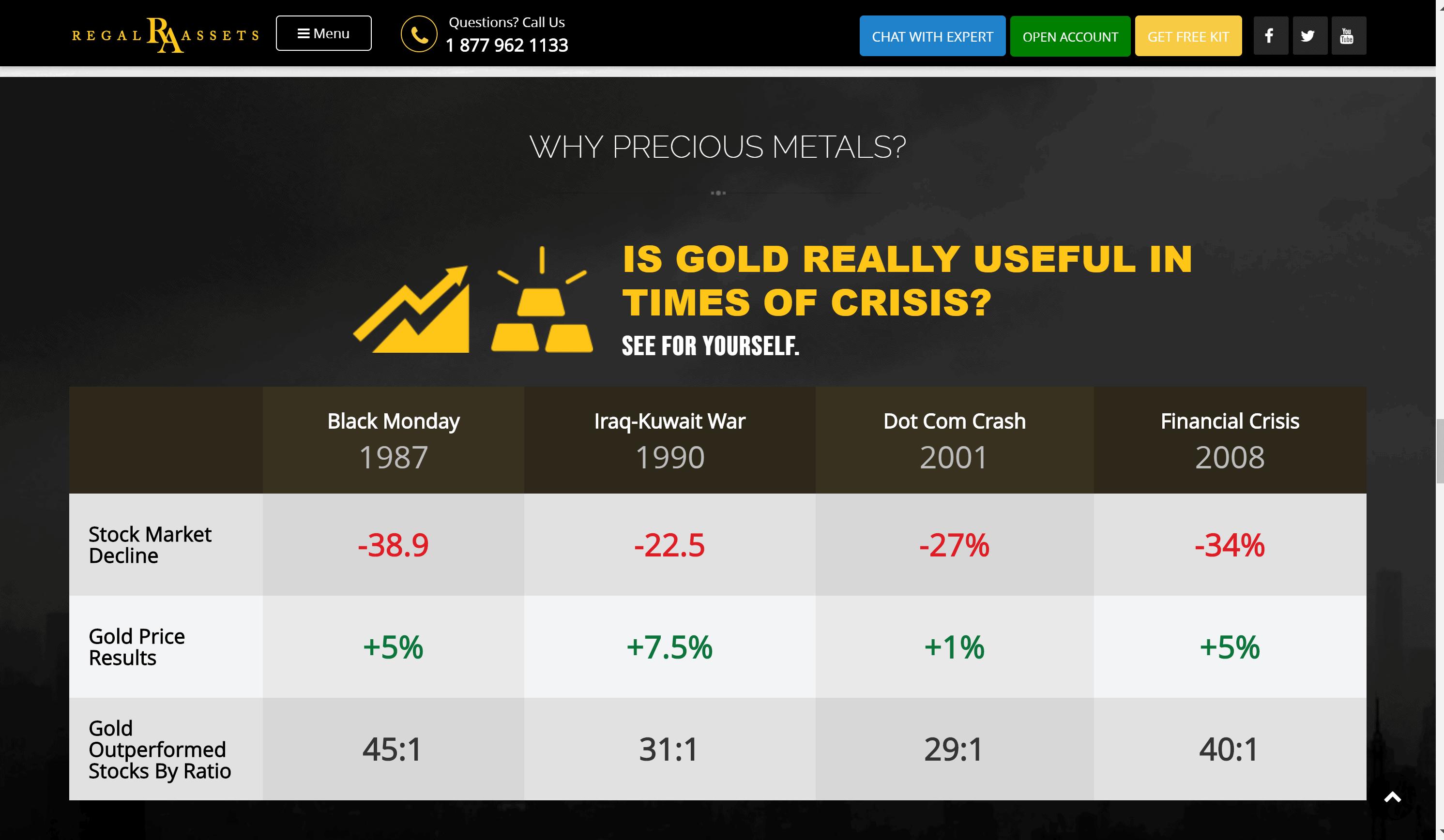 Regal assets pricing