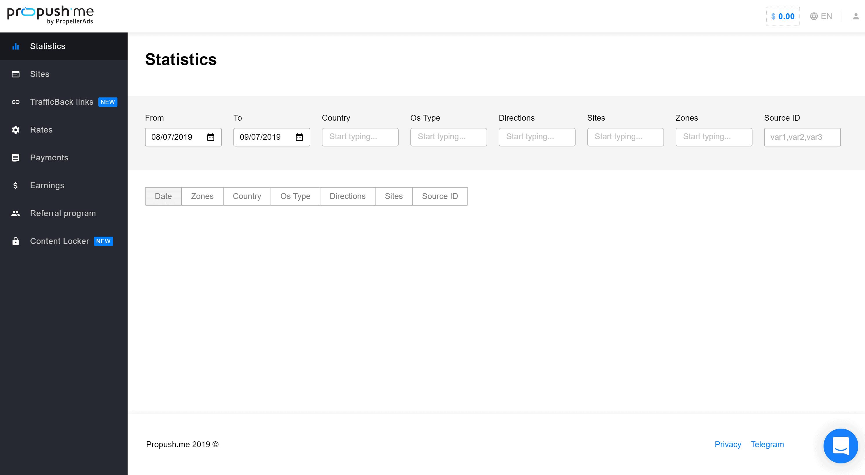 ProPush.me dashboard