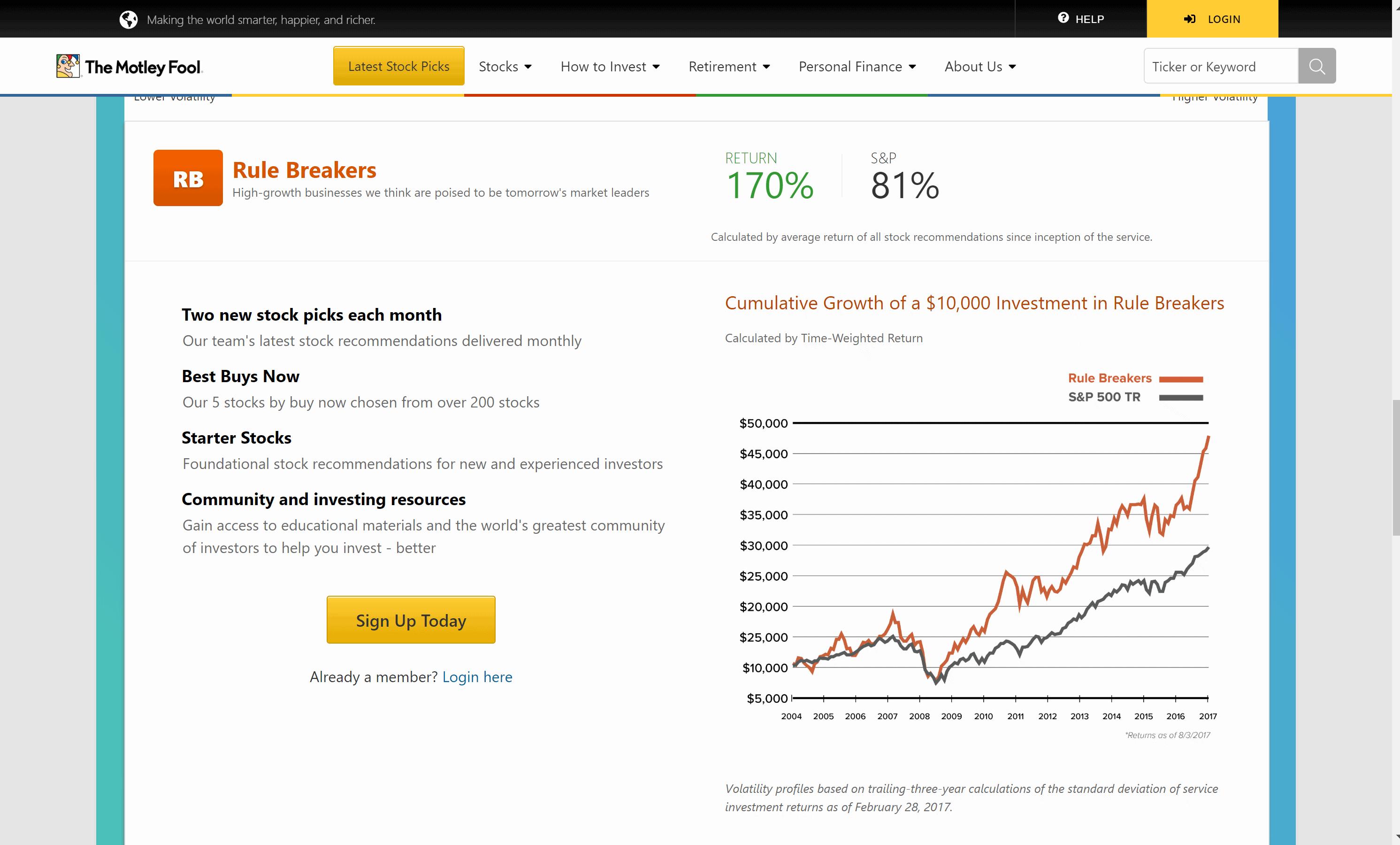 Best Stock to buy