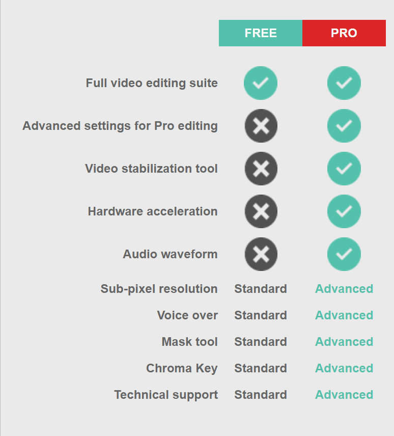 VSDC-video-editor-pro-free