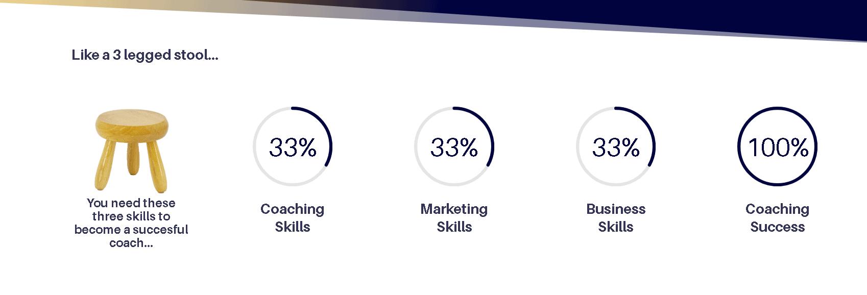 Certified - Coach - Program - Life - Coach - Training - Certification