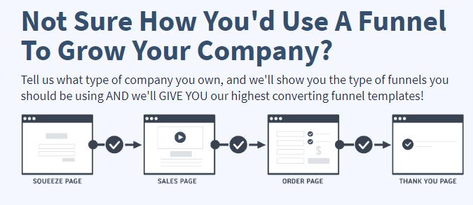 Clickfunnels - legitimate business