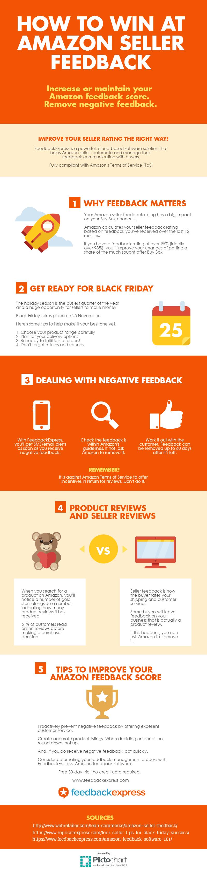 feedbackexpress-infographic-amazon-feedback-software