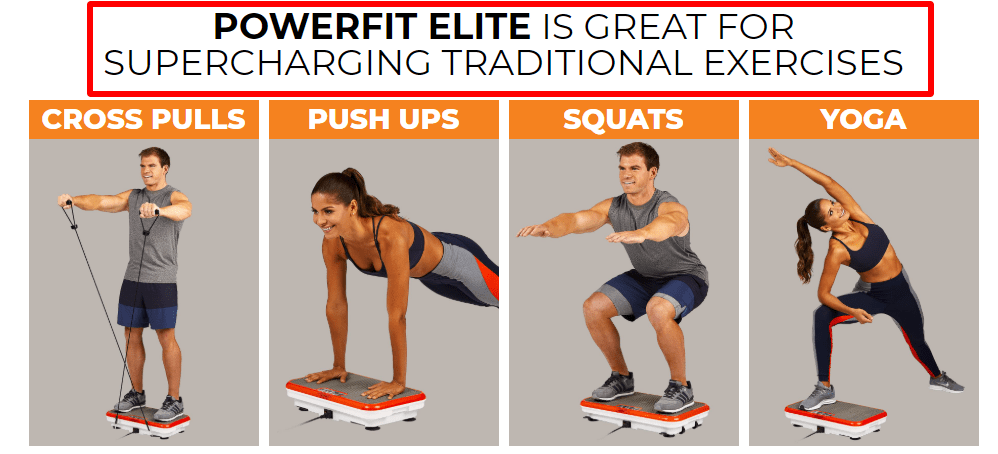 PowerFit - Elite - Supercharging - Traditional - Exercises