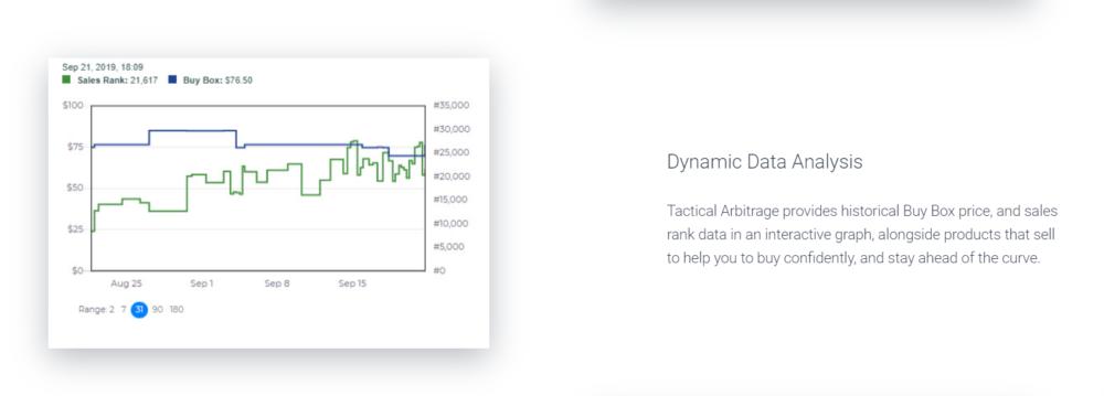 Tactical Arbitrage - Dynamic Data Analysis