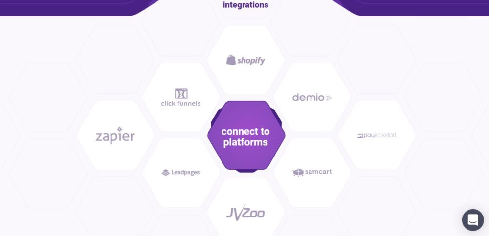 Market Hero Integrations