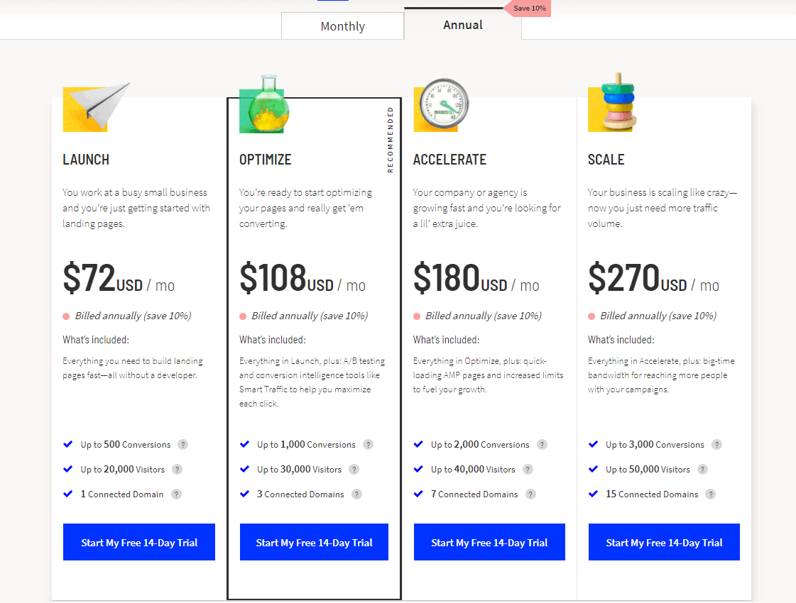 Convertri vs Unbounce - Unbounce Pricing