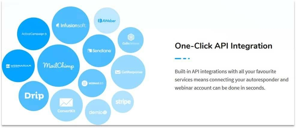 Convertri API Integration