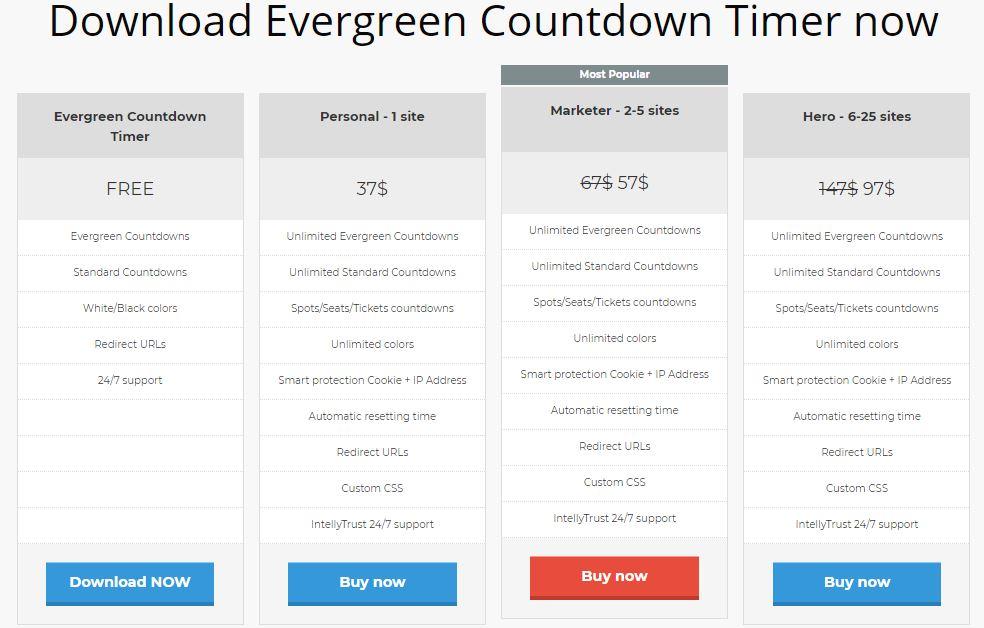 Evergreen Countdown Timer Pricing- Deadline funnel vs Evergreen countdown