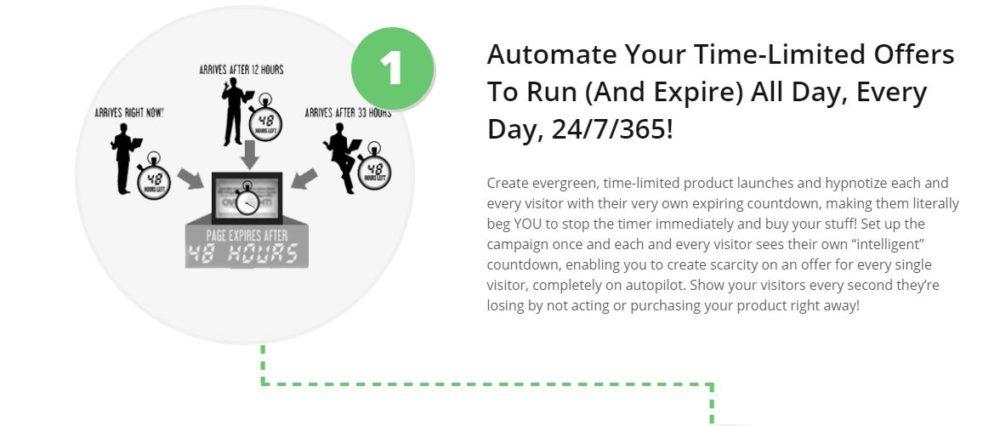Page Expiration Robot Features- Deadline funnel alternatives