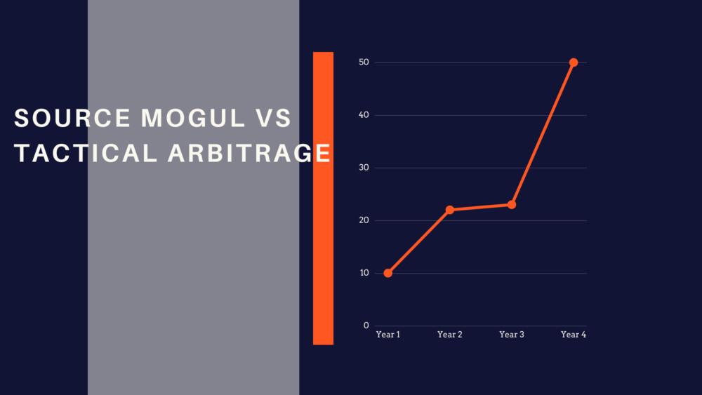 Source Mogul vs tactical arbitrage