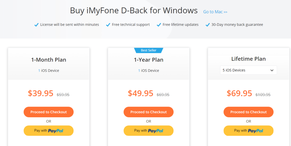 iMyPhone D-back Pricing Plans