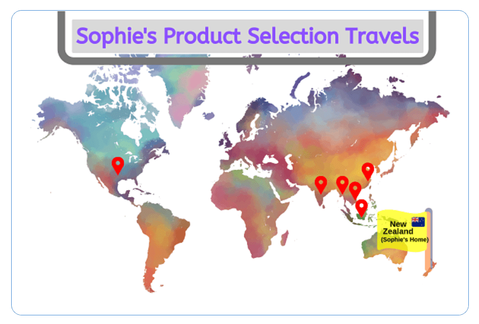 Sophie's Product- Selection Travels