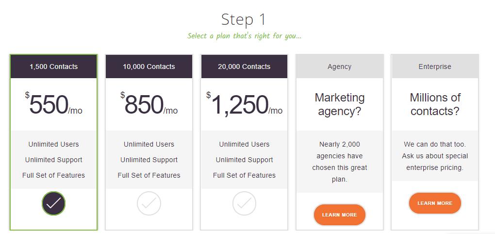 sharpspring pricing plans