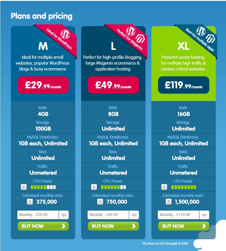 Best 123-reg.co.uk - Plans & Pricing