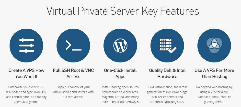 vps key features