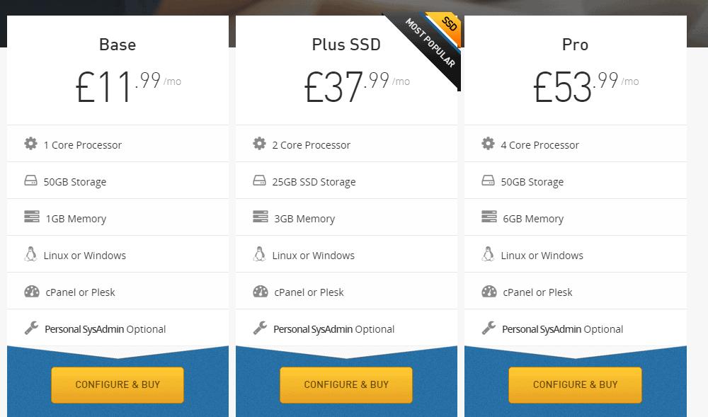heart internet pricing plan