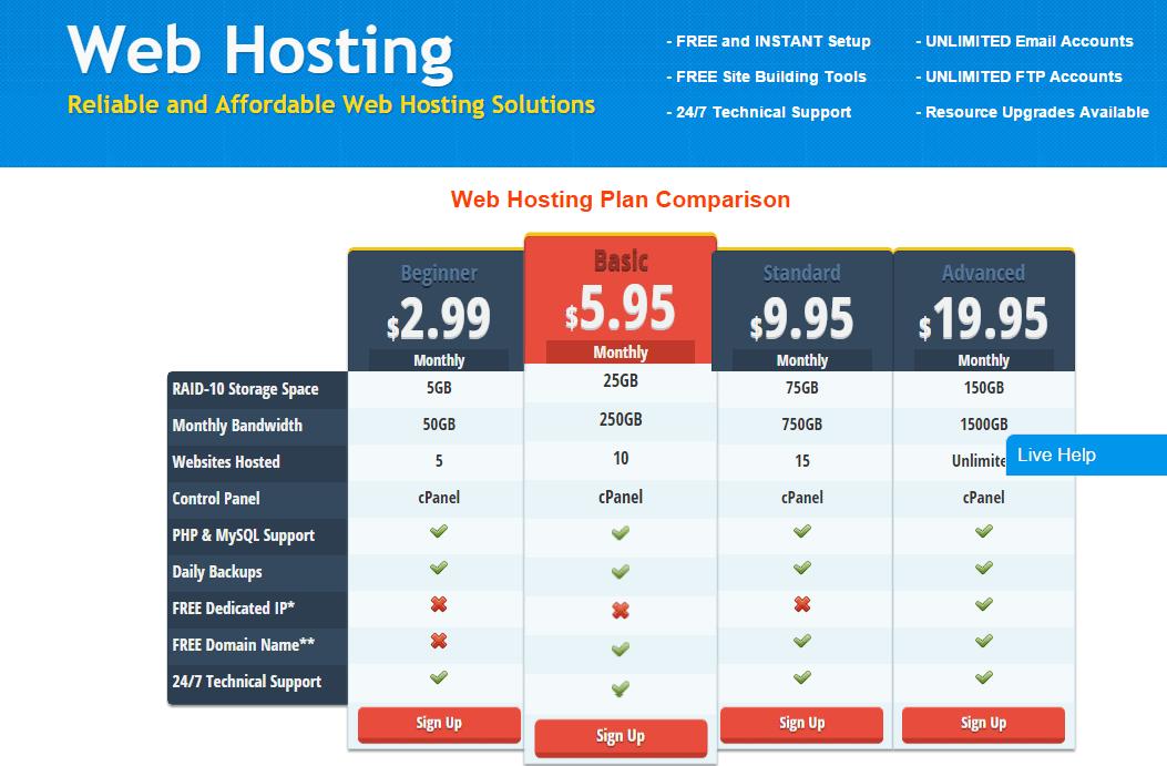 Hudson Valley Host -pricing