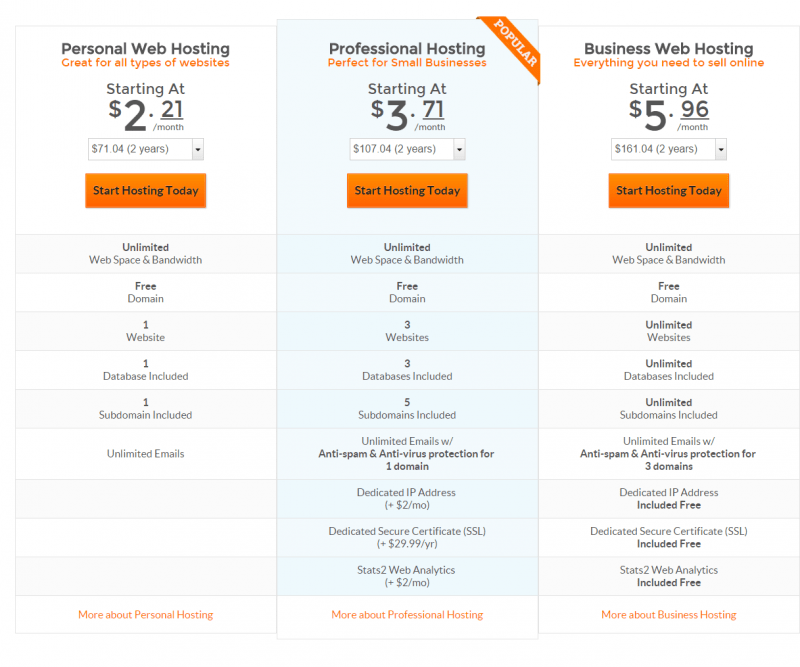 Midphase Coupon-pricing