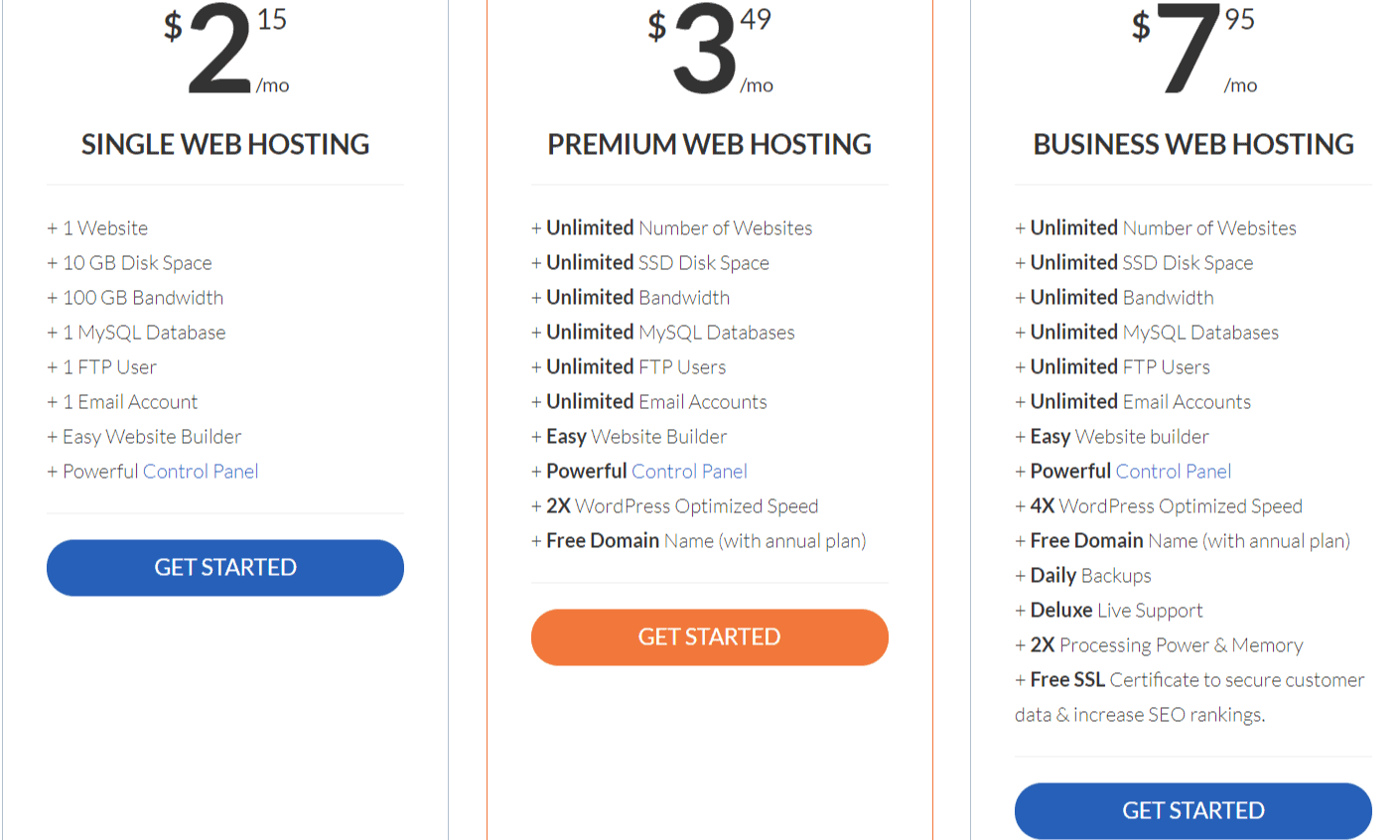 Hosting24 Review-plans & pricing