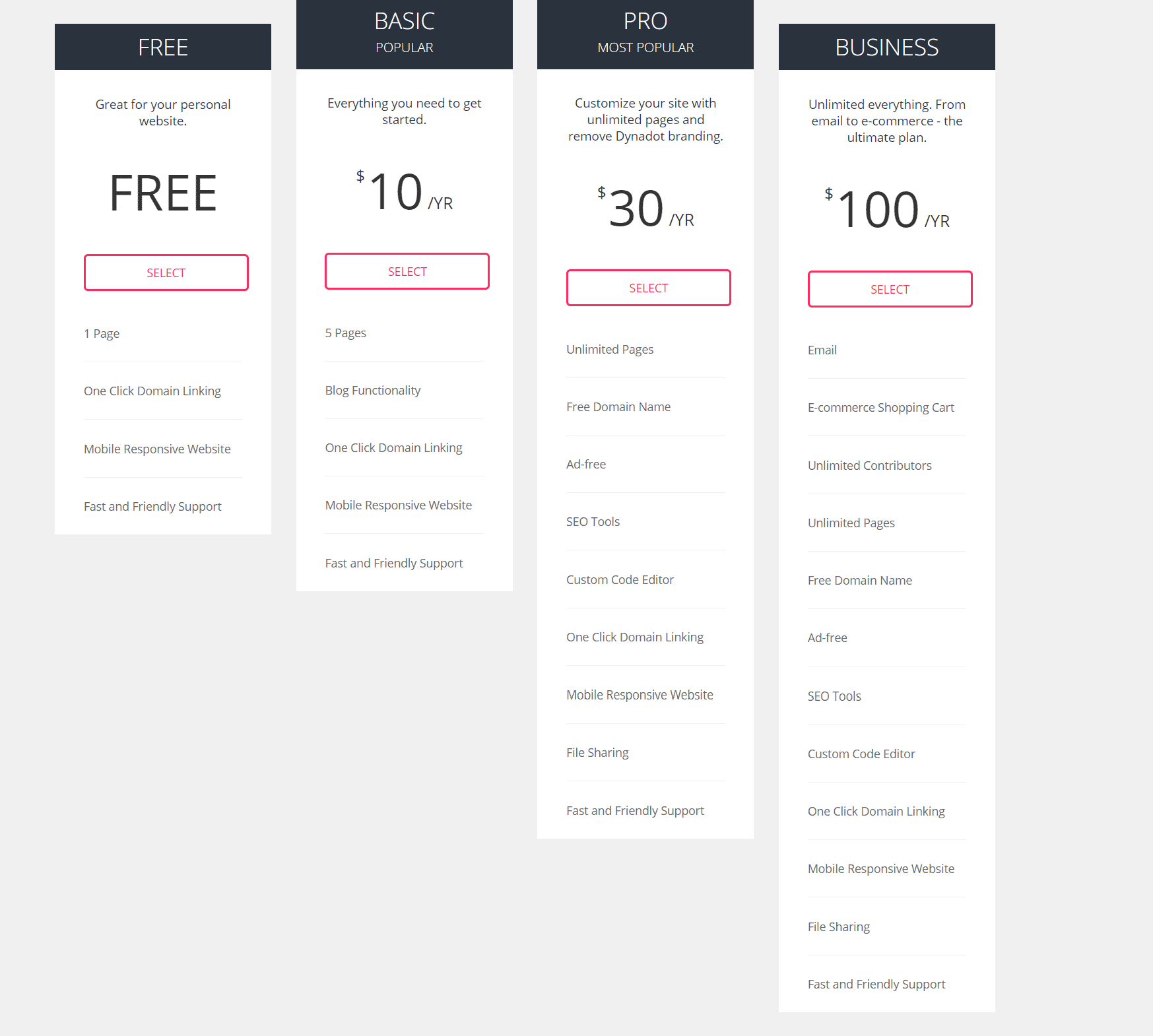 dynadot pricing plans