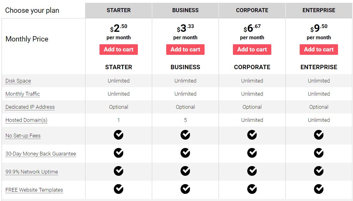 ResellersPanel Hosting-pricing plans