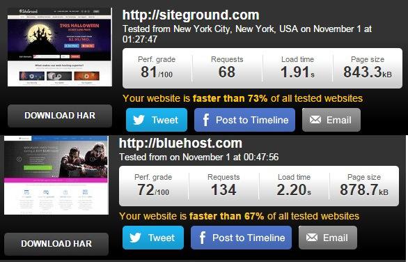SiteGround Hosting-plans comparison