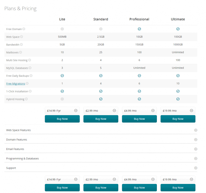 Tsohost Coupon - plans pricing