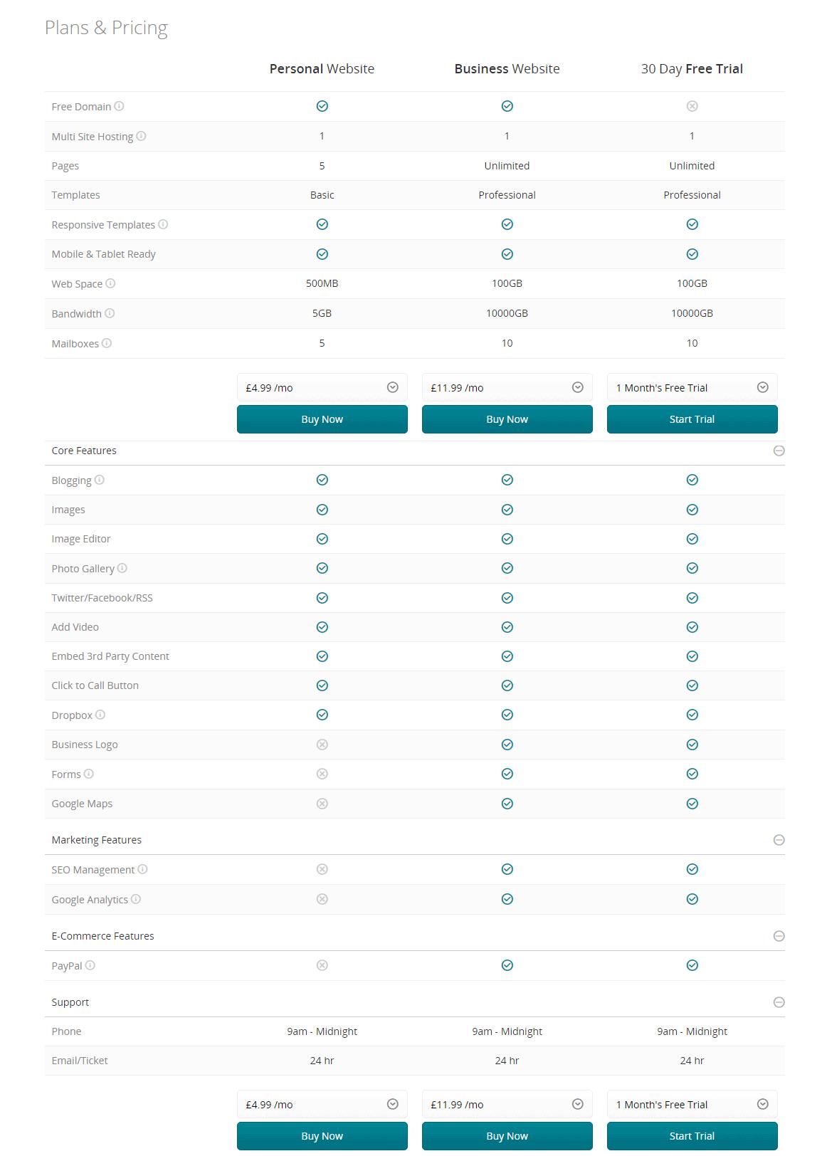 Tsohost Website Builder
