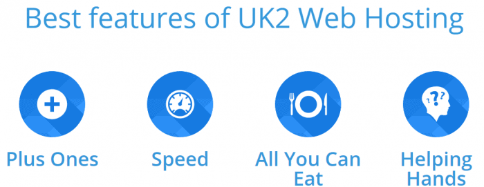 Uk2 Hosting-Features