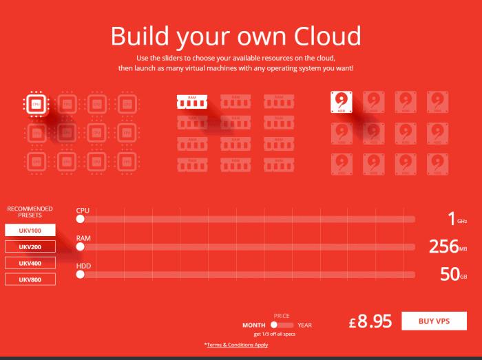 Uk2 Discount Coupon Codes- cloud