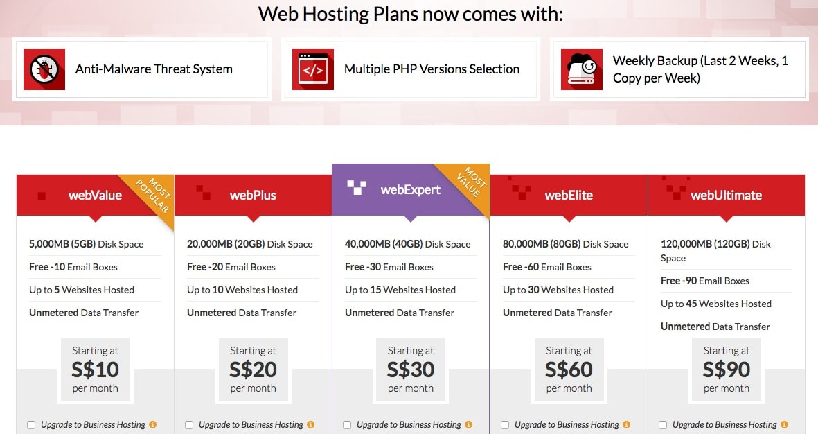 Web Hosting Service Providers In Singapore- voiden