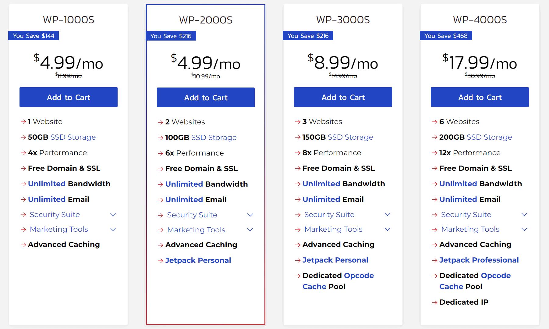 WordPress-Hosting-Best-WP-Plans-Prices-InMotion-Hosting