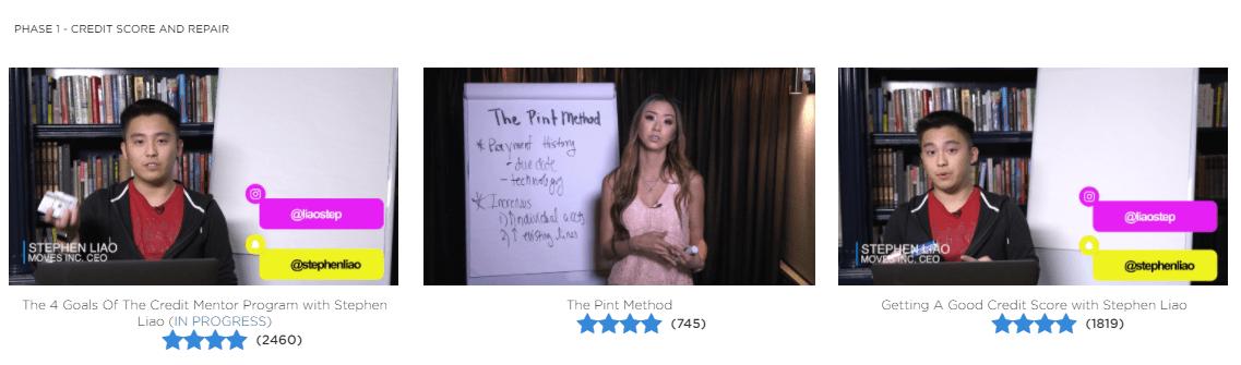 the pint method