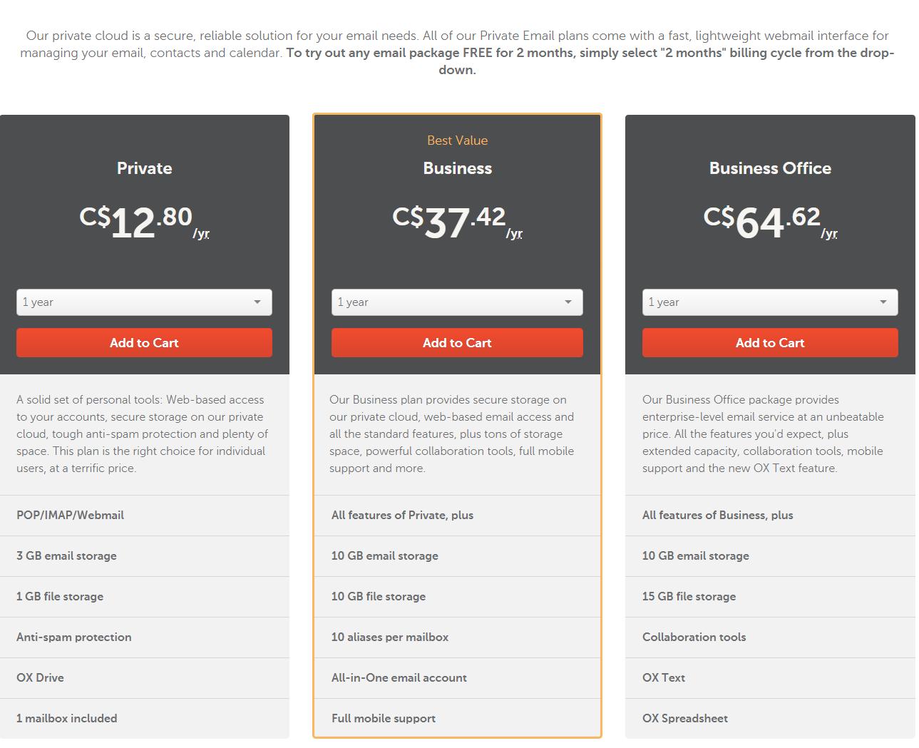 NameCheap Coupon-pricing plan