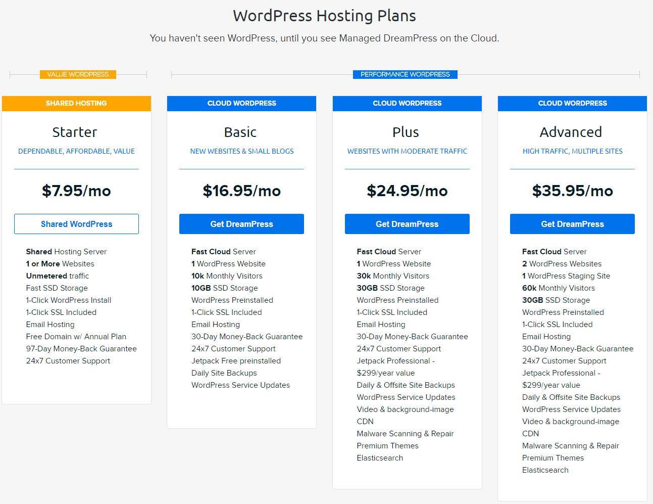 DreamHost Hosting-plans