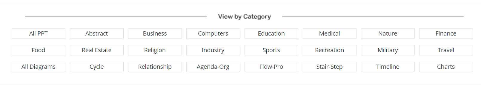 presentation- view by category